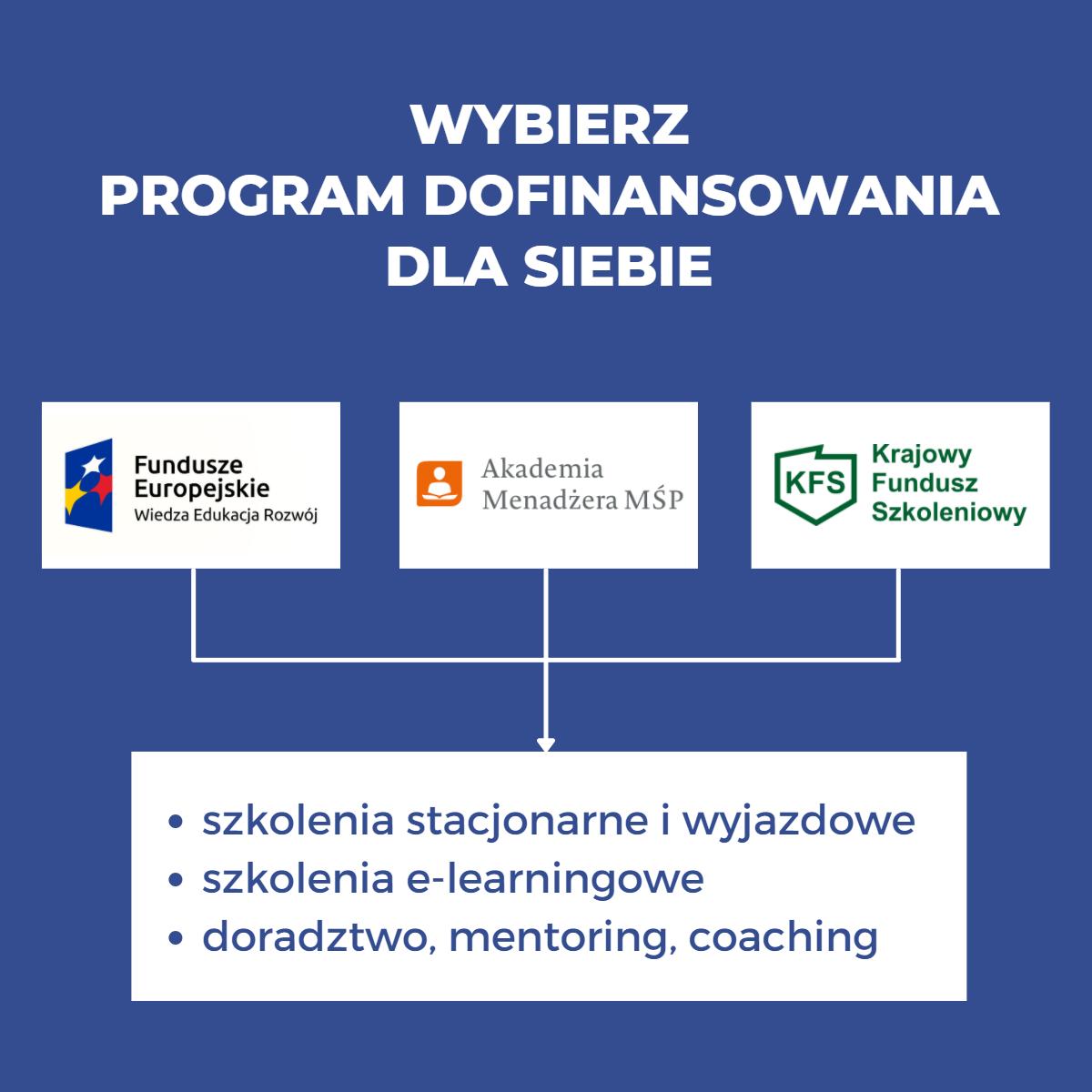 Dofinansowanie szkoleń i warsztatów
